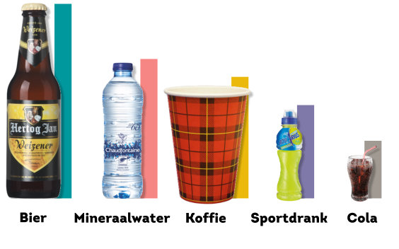 dranken-erasmus-sport-infographic