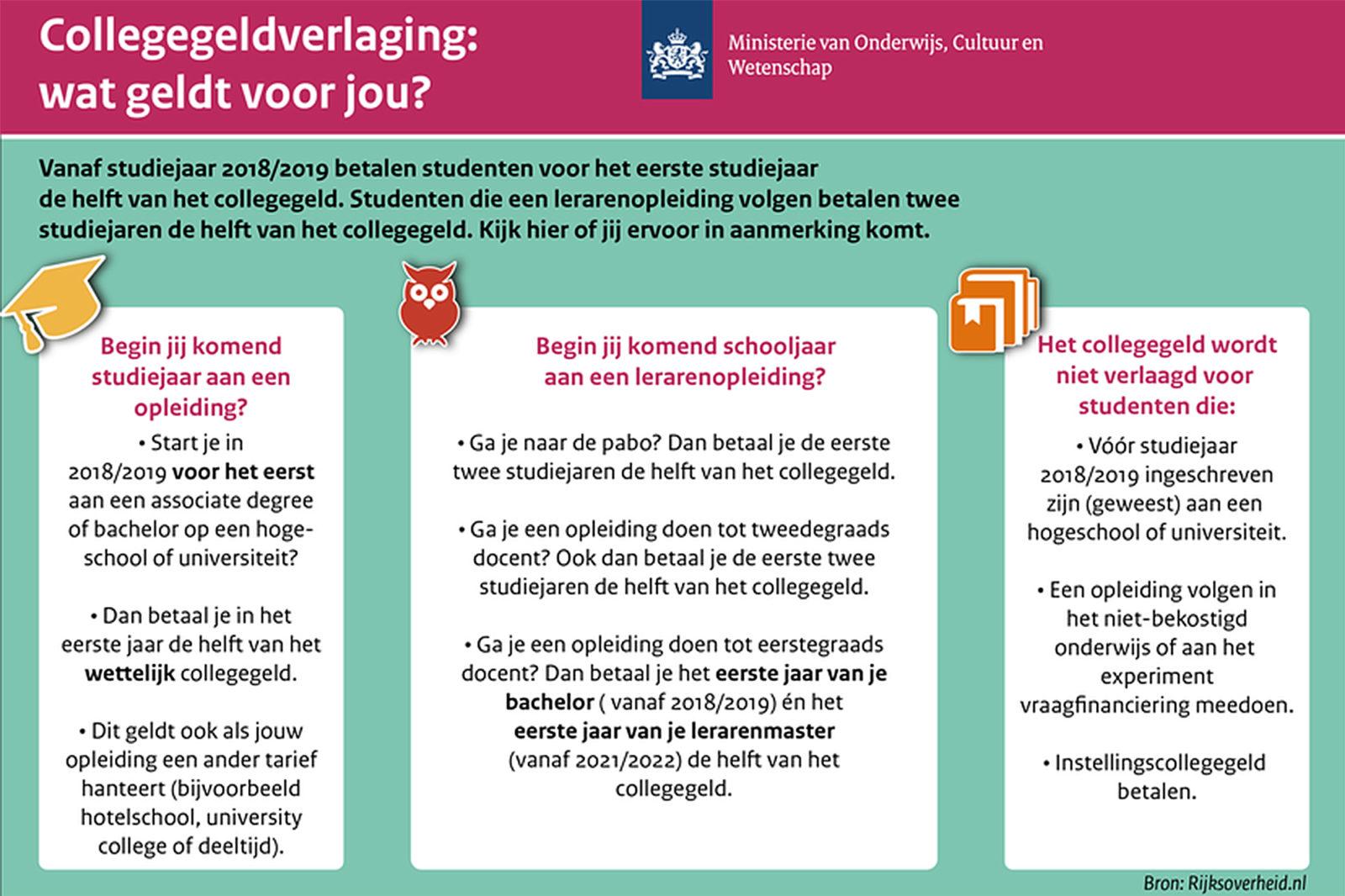infogr_halvering_collegegeld