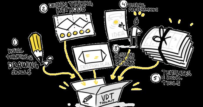 20201012 Online Masterclass Visual Thinking-plaatje