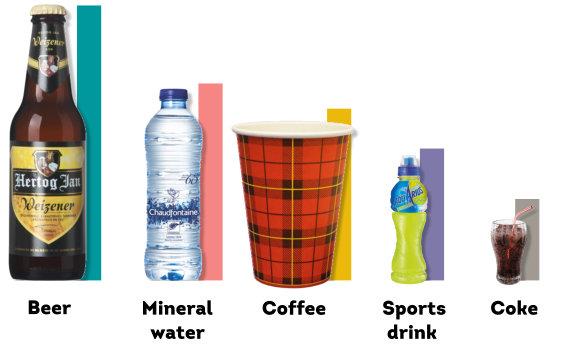 dranken-erasmus-sport-infographic-EN