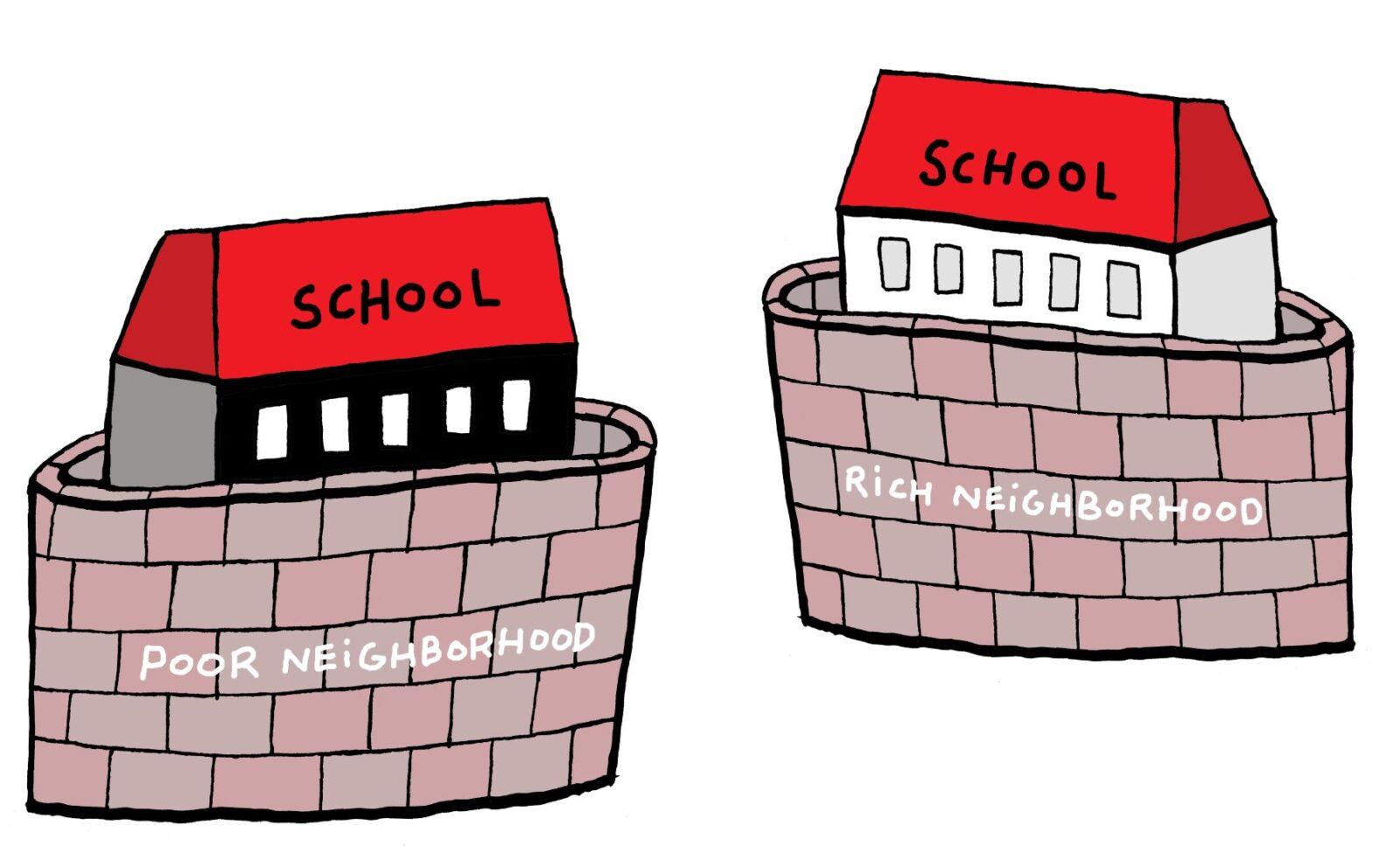 kwestie – onderwijs corona kansenongelijkheid wijk muur EN – bas van der schot