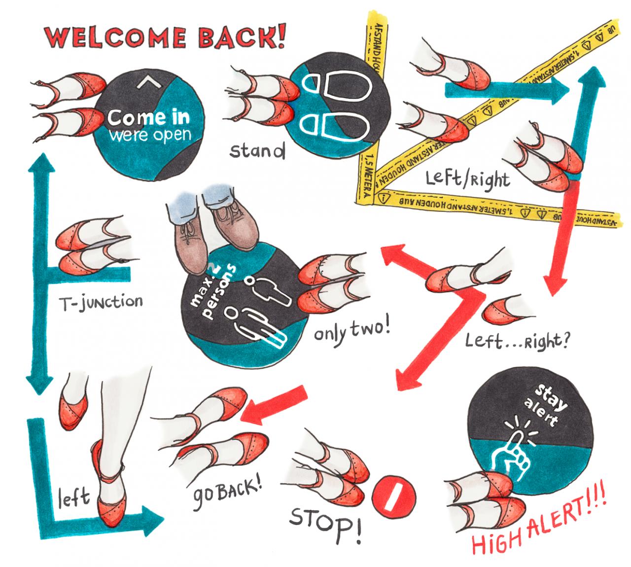 left right stop stay alert – welkom terug op de anderhalvemeteruniversiteit – ikrotterdam pijlen corona regels