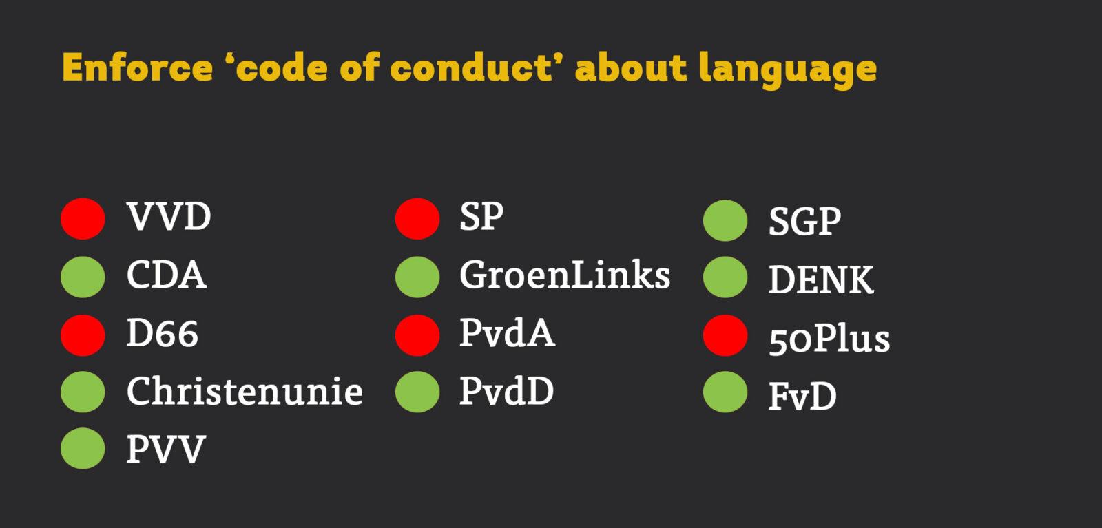motie taalbeleid EN